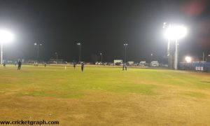 Wilson Gymkhana Cricket Ground Marine Lines