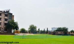 Bimla Devi Cricket Ground
