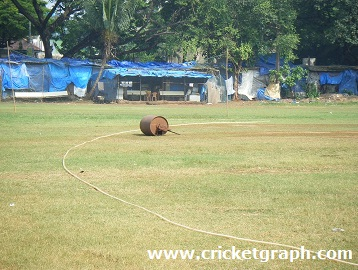 Western Railway Cricket Ground Cross Maidan